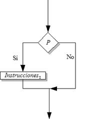 Condicional1
